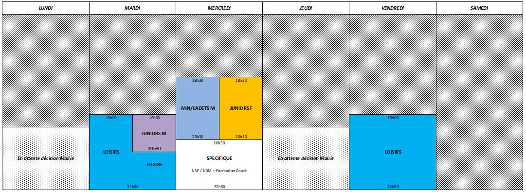 planning Audiberti