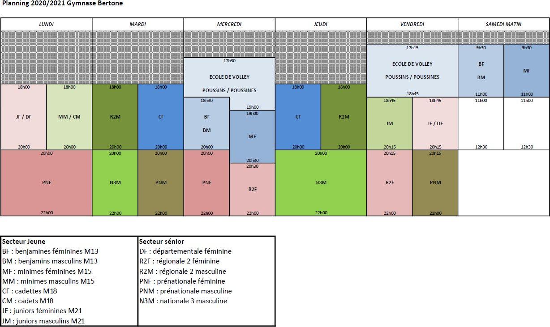 planning Bertone